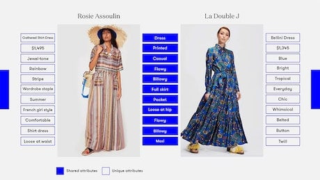 Taxonomie : la nouvelle fashion tech essentielle