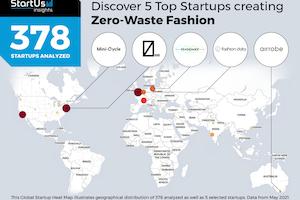 5 startup Zero Waste Fashion